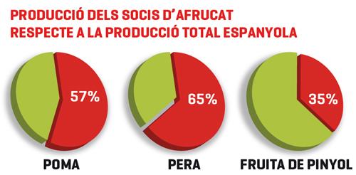EU2013-ProduccioAfrucat-CA