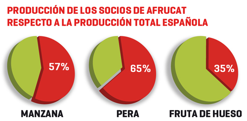 EU2013-ProduccioAfrucat-ES