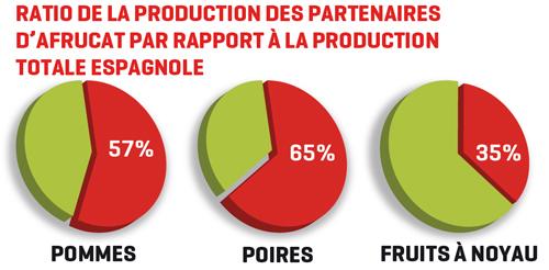 EU2013-ProduccioAfrucat-FR